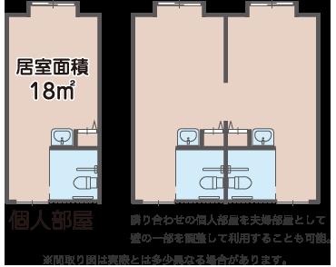 個人部屋 隣り合わせの個人部屋を夫婦部屋として壁の一部を調整して利用することも可能です。 ※間取図は実際とは異なる場合があります。